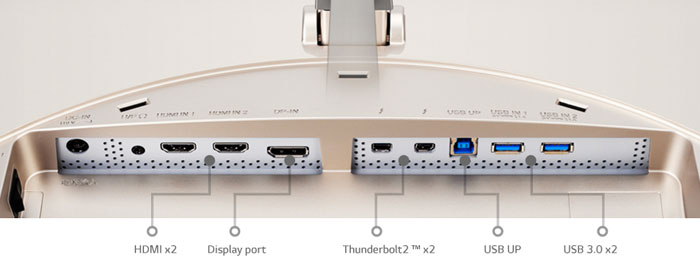 Multiports of the LG Monitor - Features that fit your workflow.