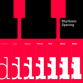 DIN Next Slab Font Family from Linotype