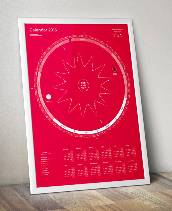 Framed infographic poster - red version.