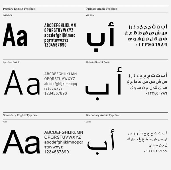 Corporate typefaces.