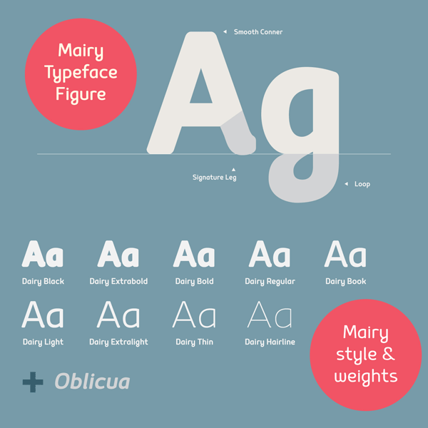 Typeface figures with smooth corners, signature legs, and loops as well as an overview of styles and weights.