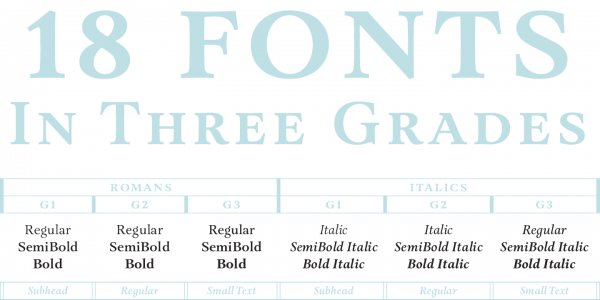 The Aria Text font family consists of 18 fonts in three grades.