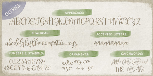 The glyph set with uppercases, lowercases, numbers and symbols, ornaments, and catchwords.