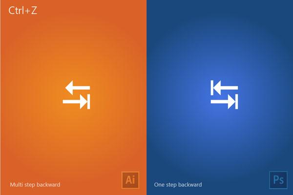 adobe photoshop saving artboards pdf