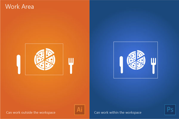 The main difference between the work areas of both tools.