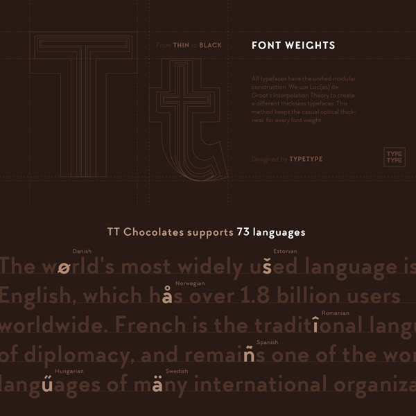 The font family by Ivan Gladkikh of foundry TypeType supports 73 languages.