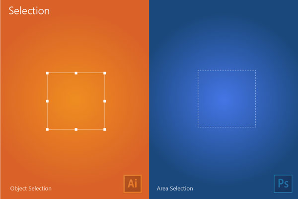 Object selection and area selection.