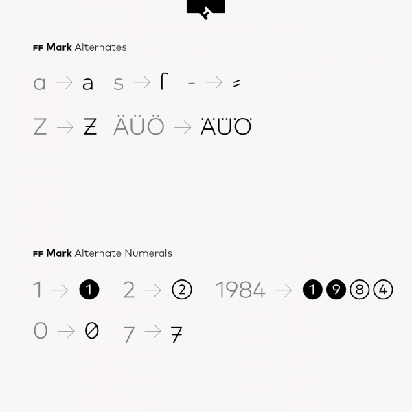 The FF Mark font family is a modern sans serif with diverse alternate letters and numerals.
