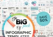 Infographic template mega bundle.