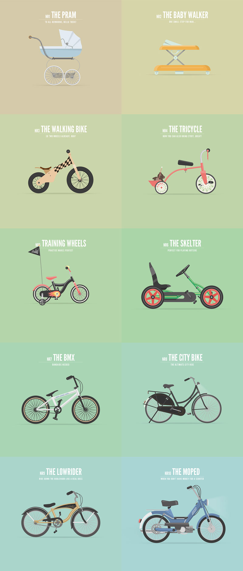 Life on Wheels – Illustrations and Animations