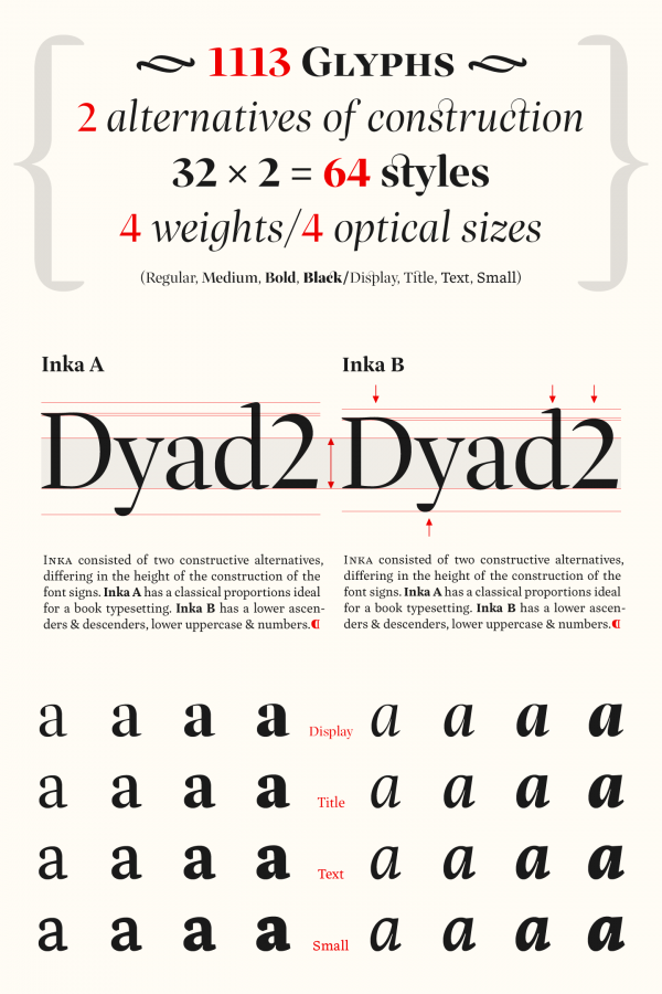 The Inka font family is equipped with 1113 glyphs, 2 alternative constructions, 64 styles, 4 weights and 4 optical sizes.