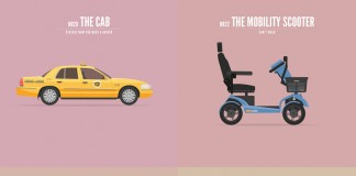 Third part of the illustration series, this section illustrates the last wheels in your life.