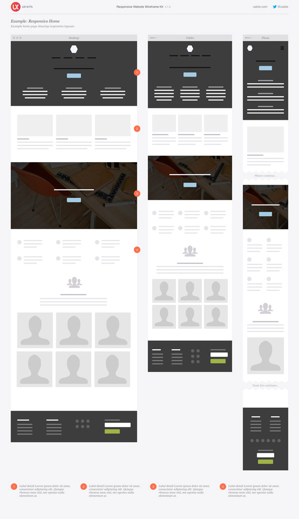 responsive website wireframe kit from ux kits. Black Bedroom Furniture Sets. Home Design Ideas
