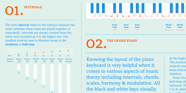 Due to its great legibility, the font family works great for infographics.