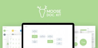 The Moose Documentation Kit from UIMint.