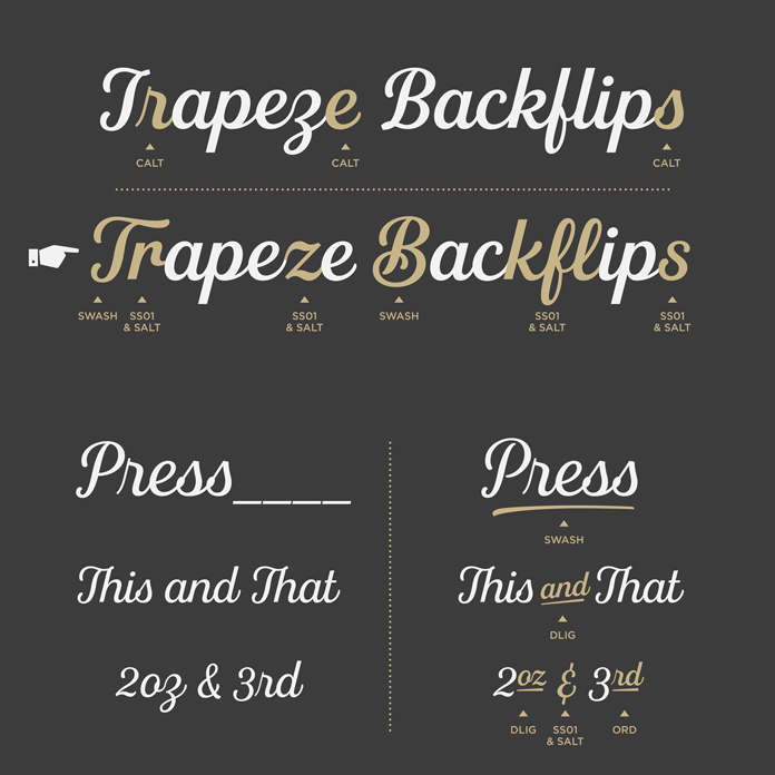 The Fourth type family is equipped with numerous typographic features and extras.