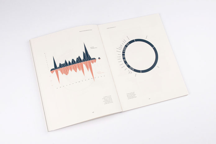 Her book publication includes numerous well designed infographics.