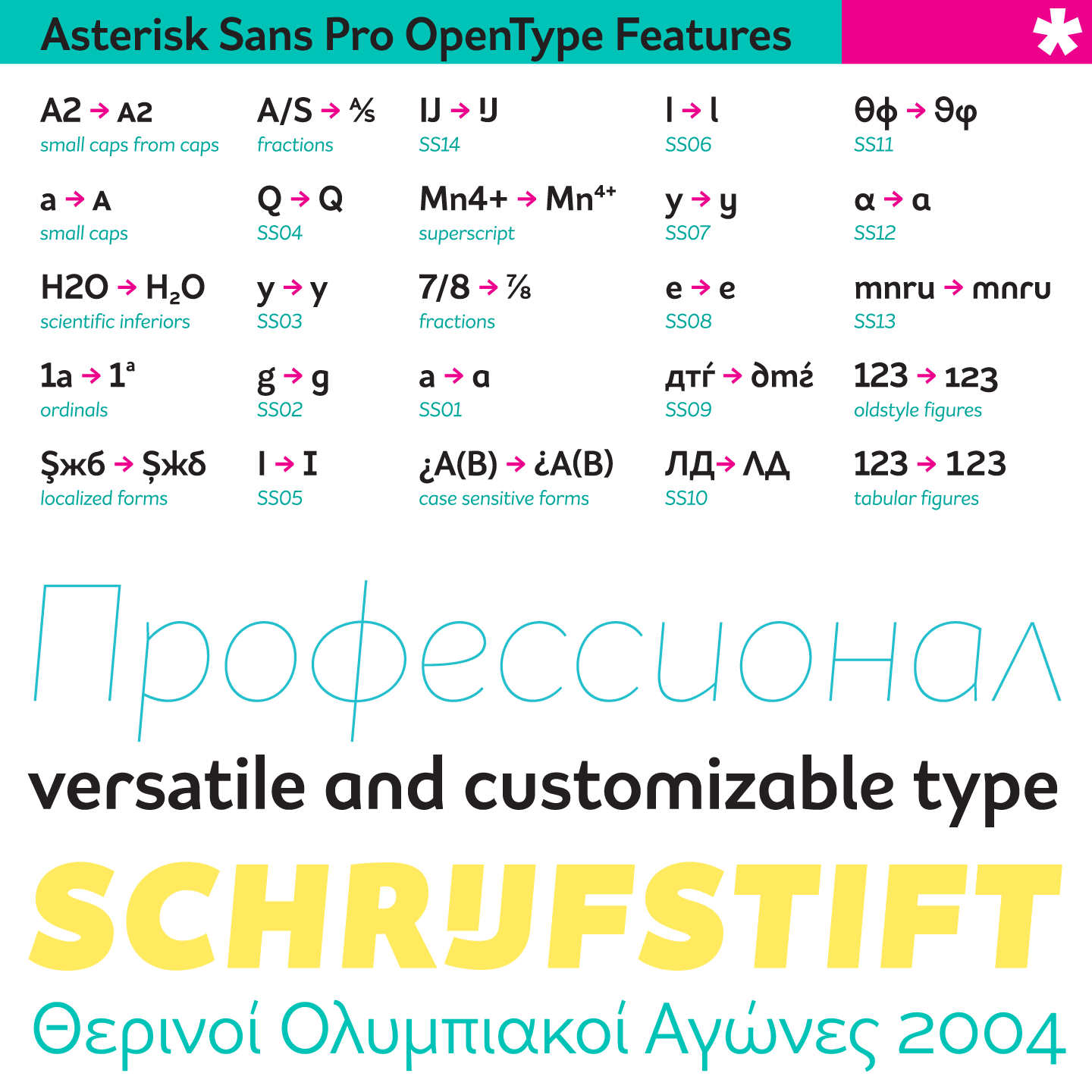 Open Type features and lettering examples in different weights.