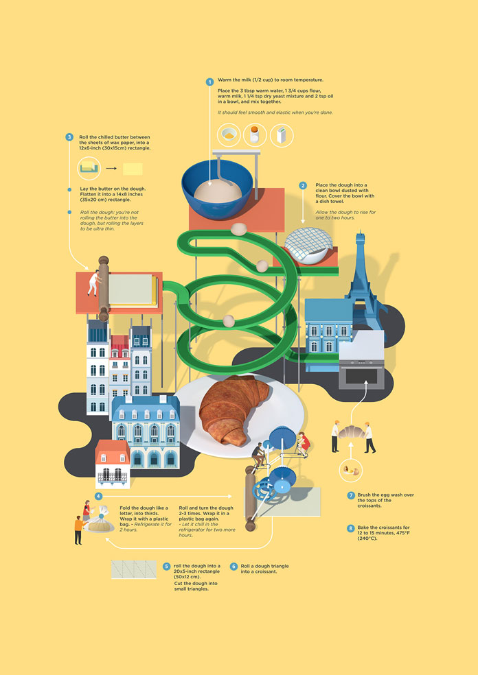 Croissant, a colorful infographic design.