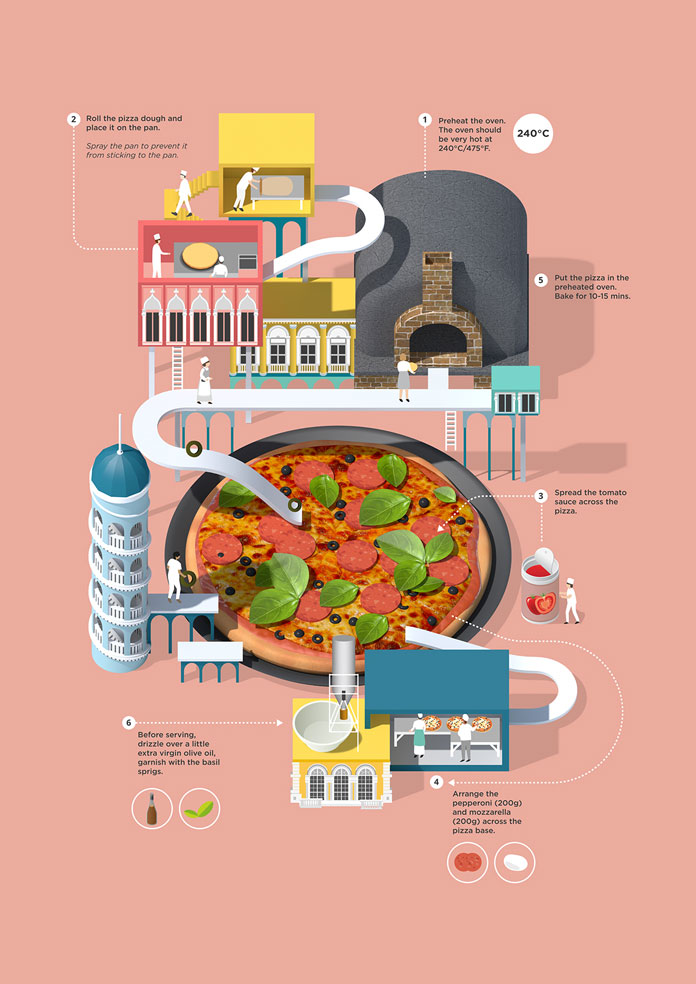Pepperoni pizza – lovingly illustrated recipe infographics by Jing Zhang.