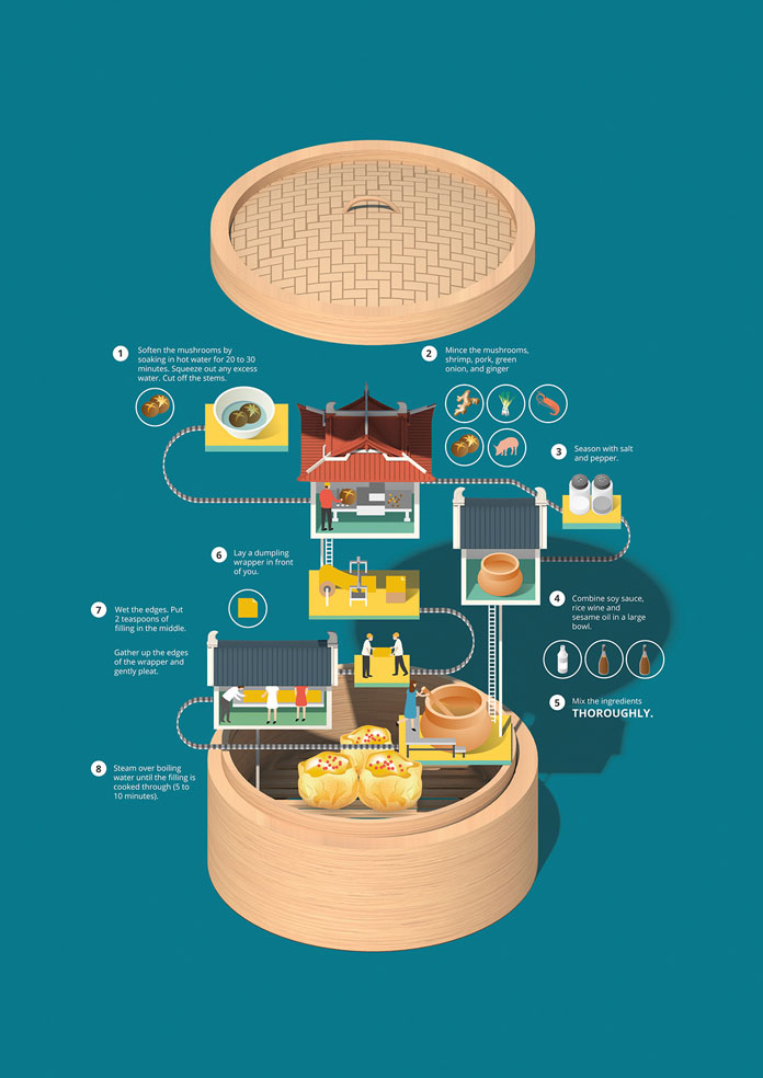 Siu mai – illustrated infographic.