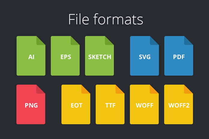 File formats.