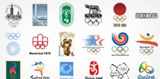 Summer Olympic Games logo design history.