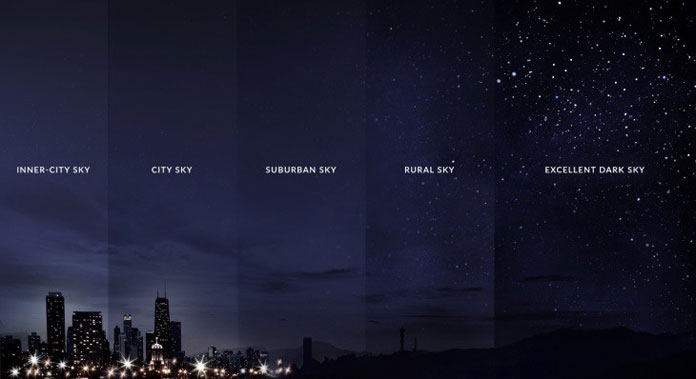 How light pollution affects a city sky at night.