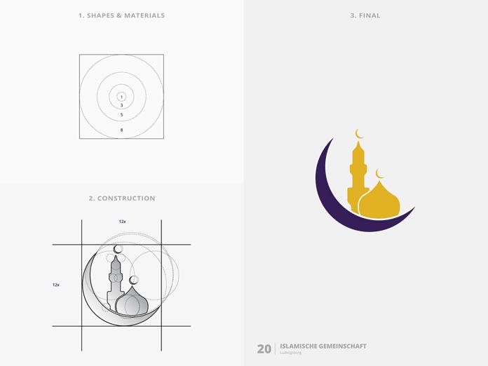 Islamische Gemeinschaft – Ludwigsburg