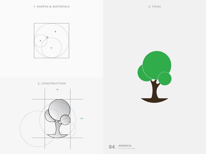Amancia – Eco Friendly Technology