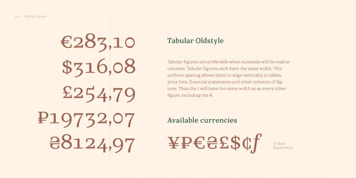 Tabular Oldstyle and currencies.