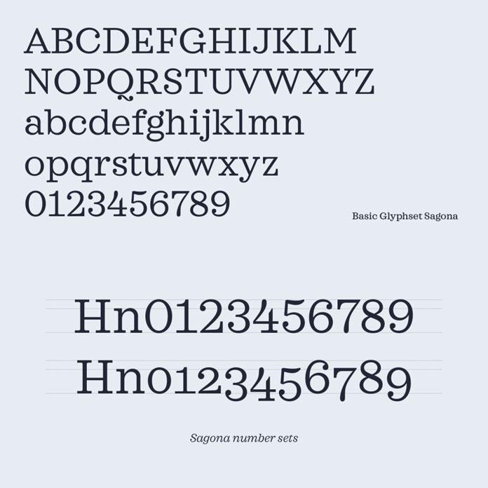 Basic glyphs and number sets.