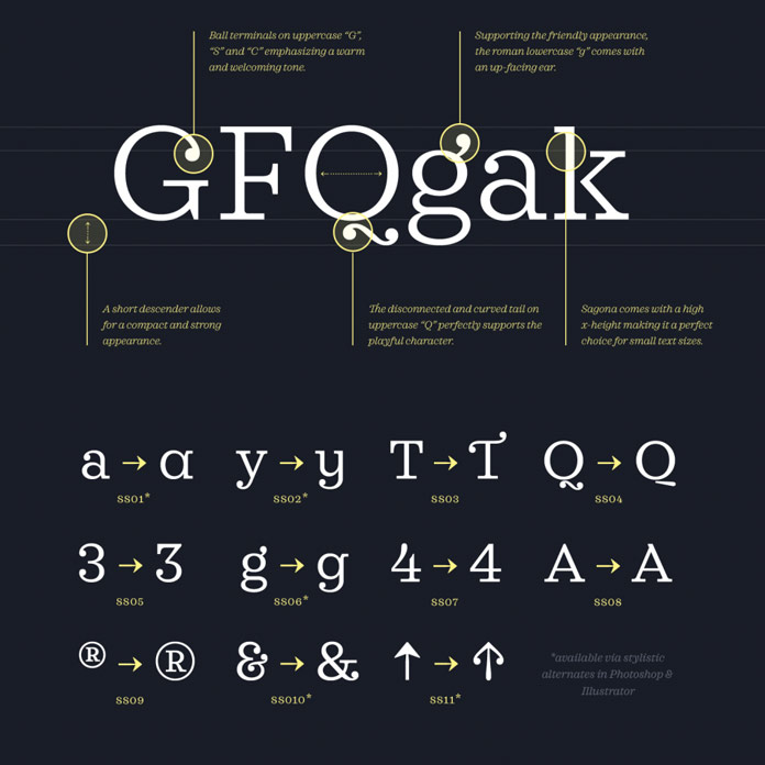 Typographic features and alternate letters.