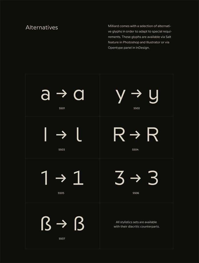 Milliard font family - Alternative letters.