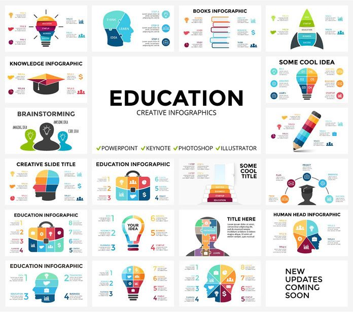 Education graphics.