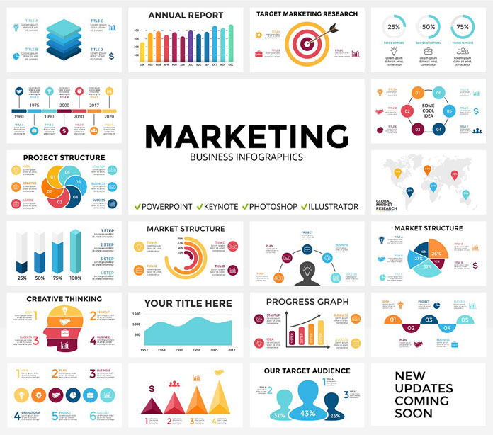 Marketing infographics.