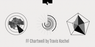 FF Chartwell font family by Travis Kochel