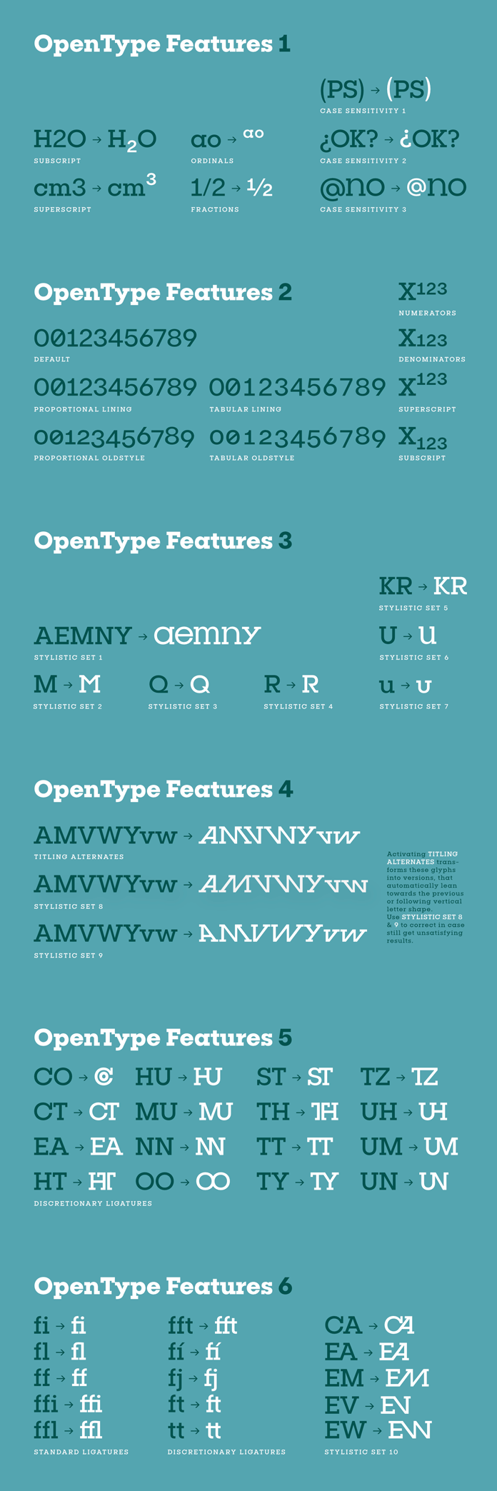 Publica Slab – OpenType features.