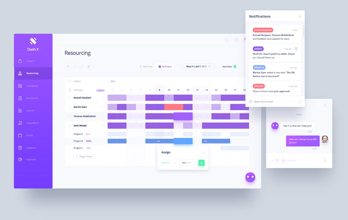 dashX - Project Management Tool - Resourcing