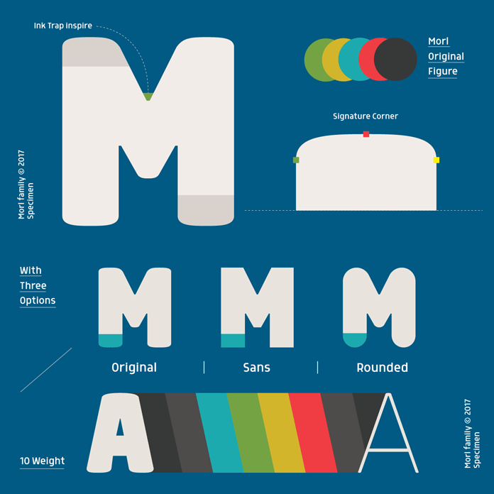 Original, sans, and rounded all in ten weights.