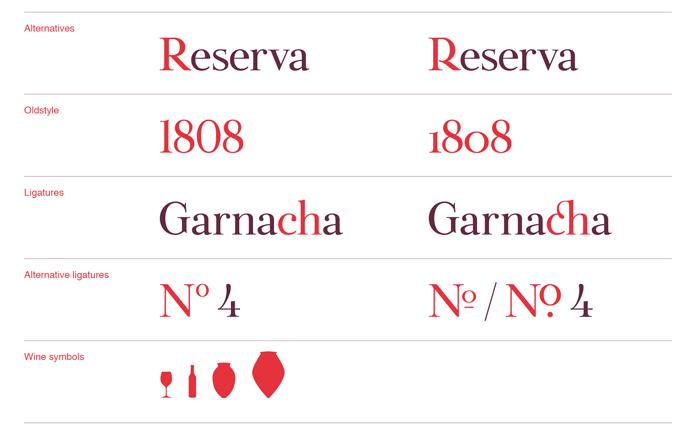 Advanced typographic features.