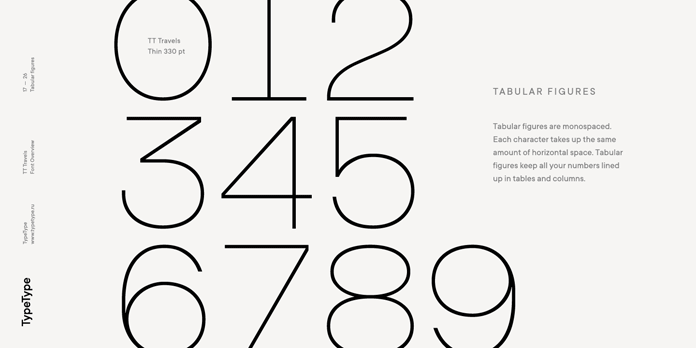 TT Travels font family, Tabular figures.