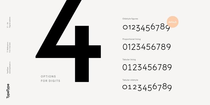 TT Wellingtons – Options for digits