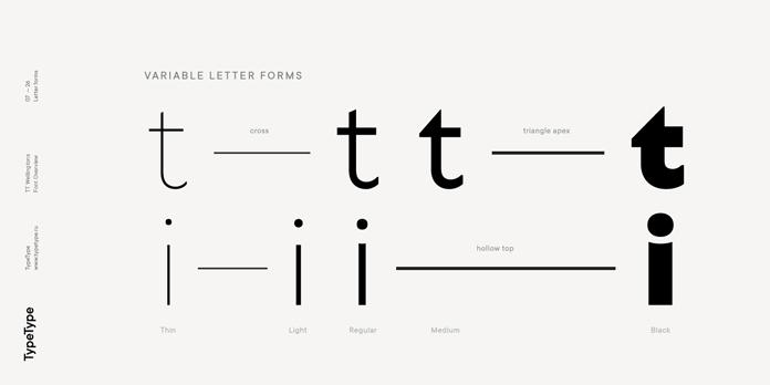 TT Wellingtons – Variable letter forms