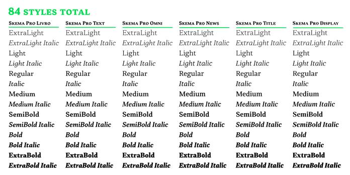Skema Pro, 84 styles in total.