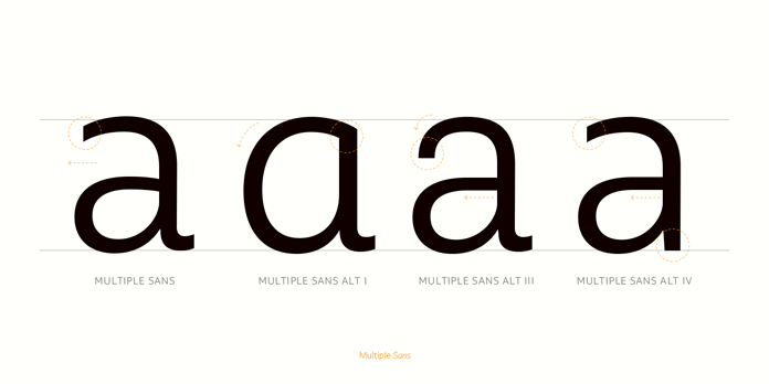Multiple fonts from Latinotype - specimen