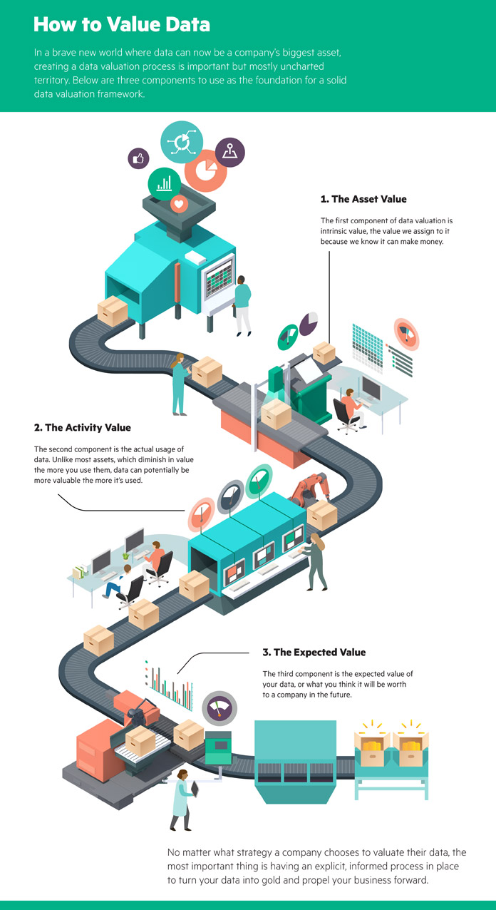 HPE research infographics by Jing Zhang