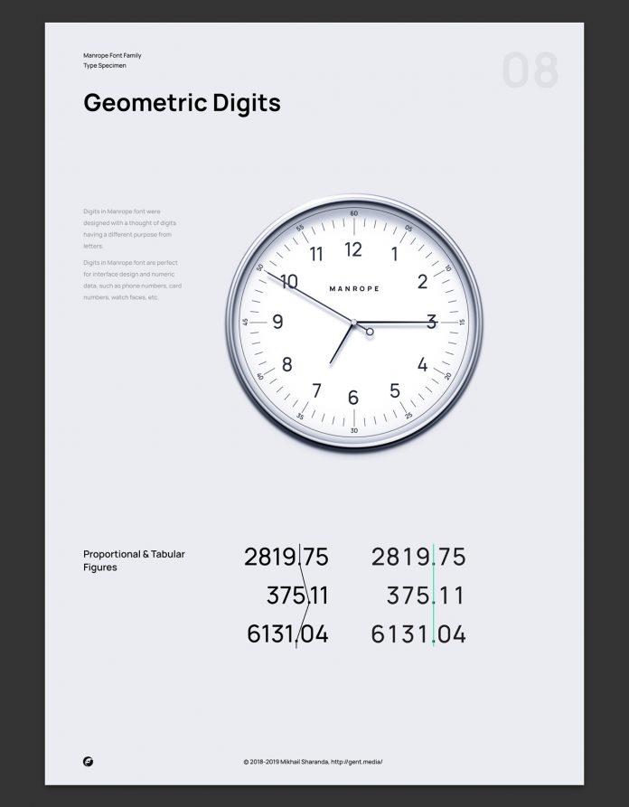 Manrope font family, Geometric digits