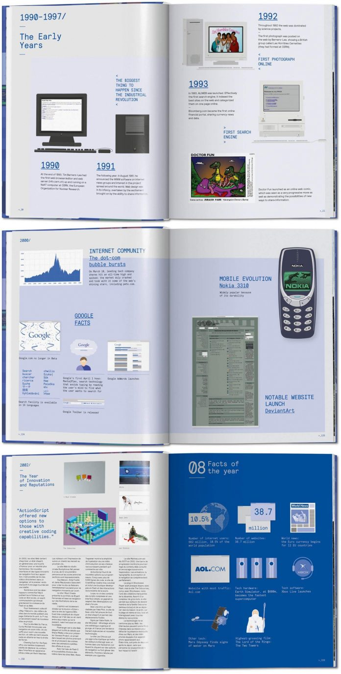 Web Design. The Evolution of the Digital World 1990 – Today