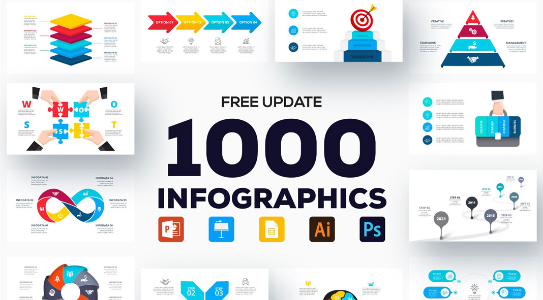 1000 Infographics Templates Presentations